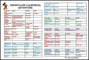 This is a great guide to Disney California Adventure. Includes hours, early morning hours, location, height requirements, FASTPASS, and best time to ride.