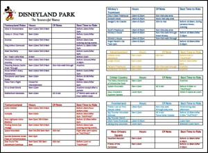 Disneyland California Guide